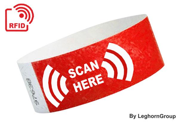 Βραχιολάκια RFID από Tyvek