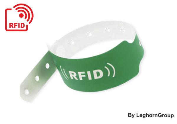 Βραχιολάκια RFID UHF από PVC